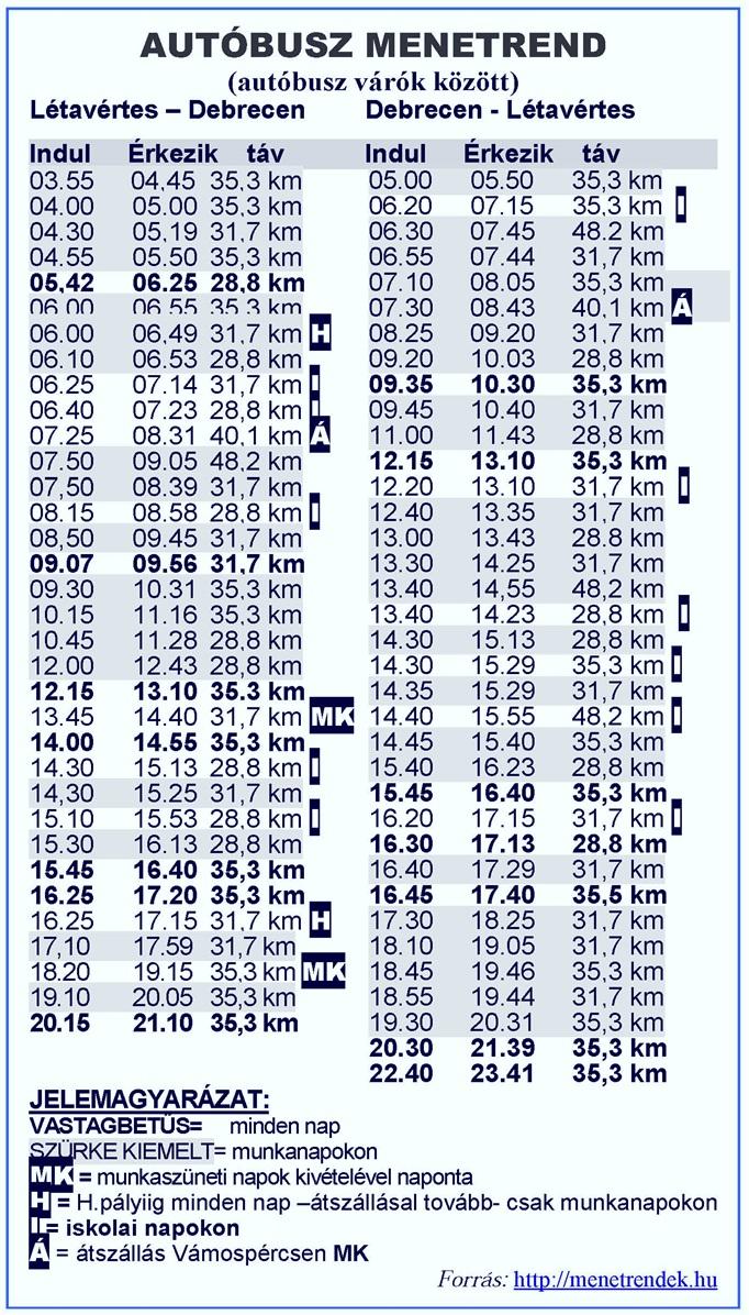 debrecen autóbusz állomás térkép Autóbusz menetrend debrecen autóbusz állomás térkép
